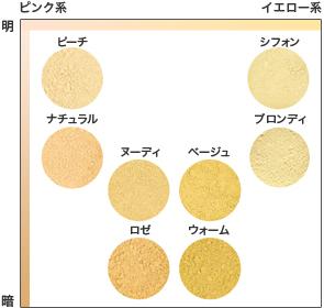 figure_chart.jpg